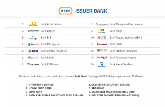 Issuer MEPS