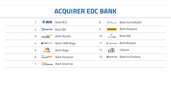 Acquirer EDC Bank