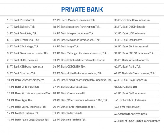 Private Bank