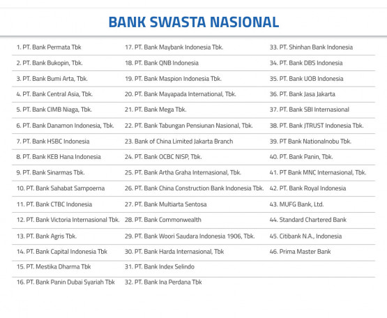 Bank Swasta Nasional