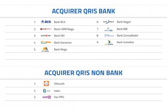 Acquirer QRIS
